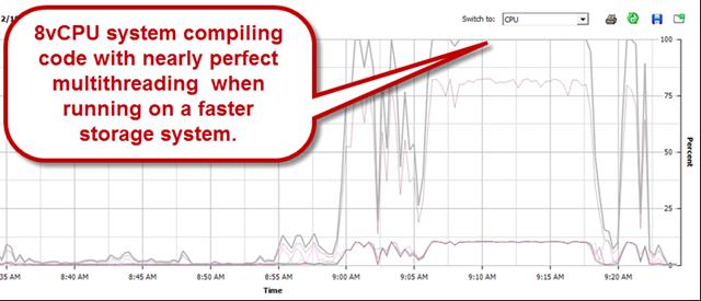 fasterprocess